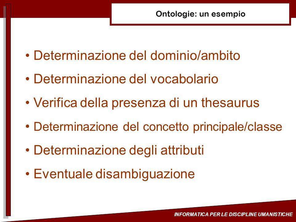 Determinazione del dominio/ambito Determinazione del vocabolario