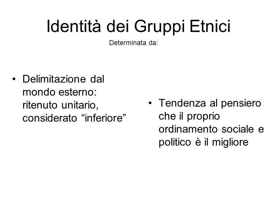 Identità dei Gruppi Etnici