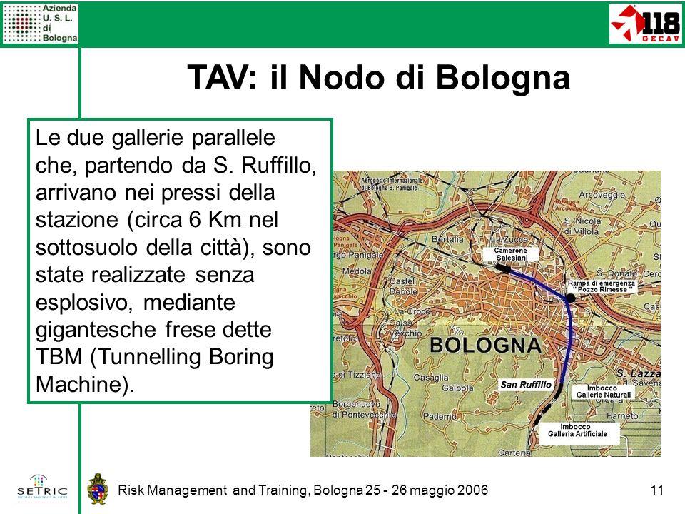 TAV: il Nodo di Bologna