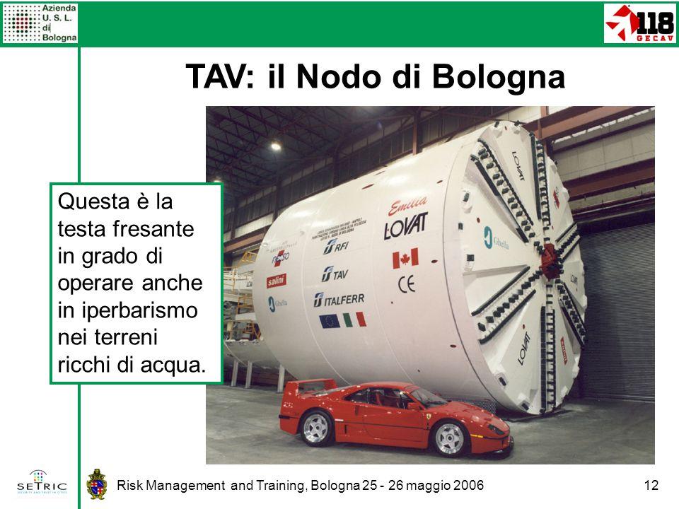 TAV: il Nodo di Bologna Questa è la testa fresante in grado di operare anche in iperbarismo nei terreni ricchi di acqua.