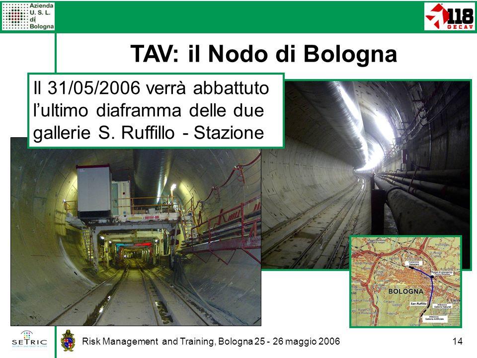 TAV: il Nodo di Bologna Il 31/05/2006 verrà abbattuto l'ultimo diaframma delle due gallerie S. Ruffillo - Stazione.
