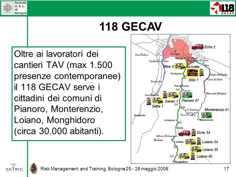 118 GECAV Oltre ai lavoratori dei cantieri TAV (max 1.500 presenze contemporanee) il 118 GECAV serve i cittadini dei comuni di Pianoro, Monterenzio,