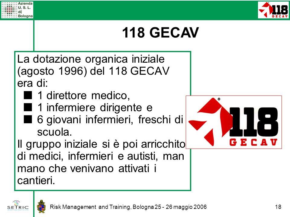 118 GECAV La dotazione organica iniziale (agosto 1996) del 118 GECAV era di: 1 direttore medico, 1 infermiere dirigente e.