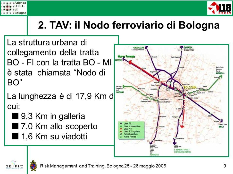 2. TAV: il Nodo ferroviario di Bologna