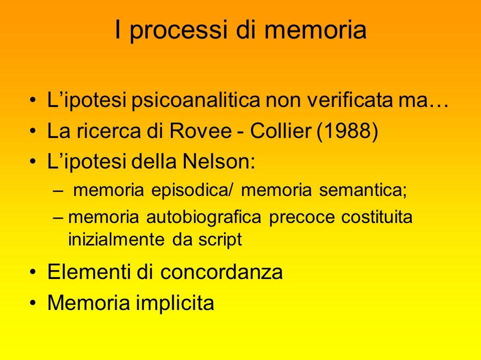 I processi di memoria L'ipotesi psicoanalitica non verificata ma…