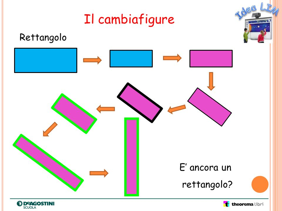 Idea LIM Il cambiafigure Rettangolo E' ancora un rettangolo