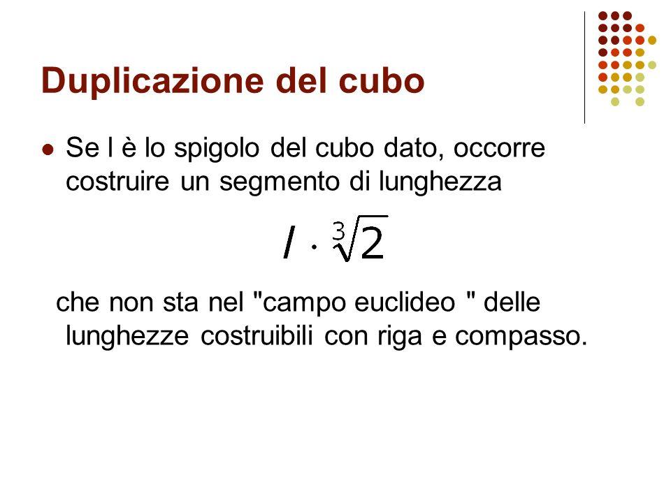 Duplicazione del cubo Se l è lo spigolo del cubo dato, occorre costruire un segmento di lunghezza.