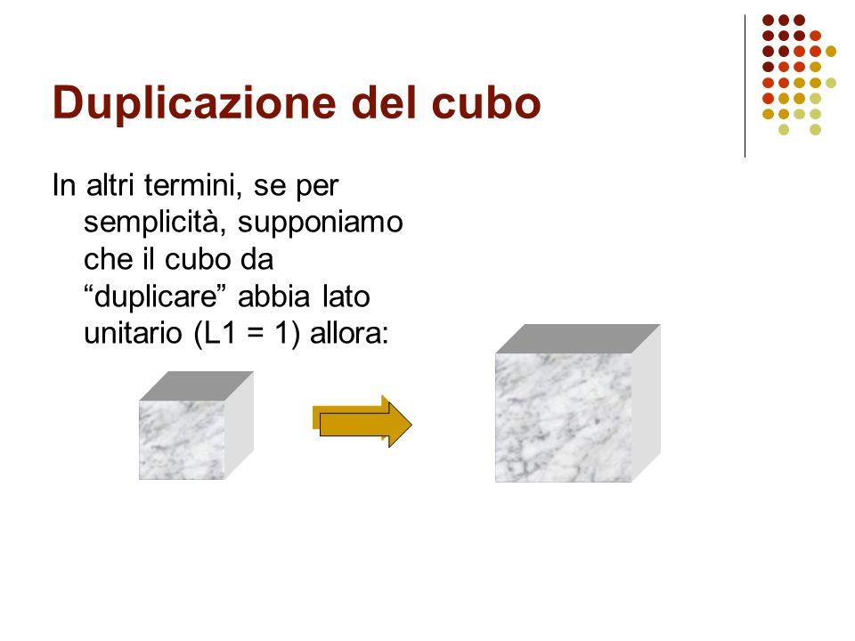 Duplicazione del cubo In altri termini, se per semplicità, supponiamo che il cubo da duplicare abbia lato unitario (L1 = 1) allora: