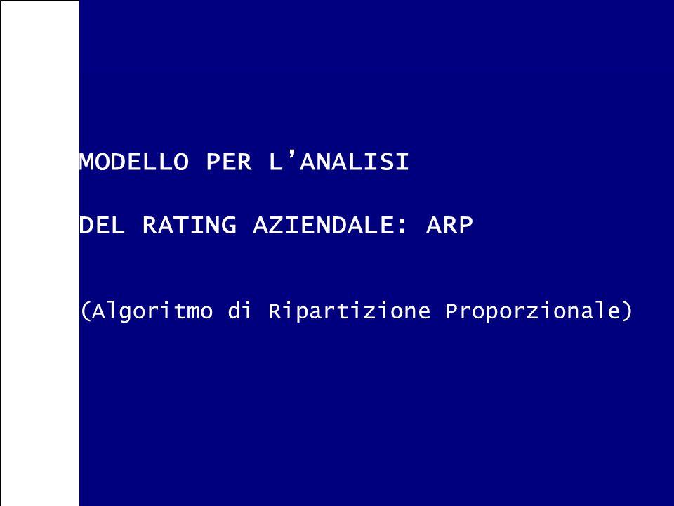 MODELLO PER L'ANALISI DEL RATING AZIENDALE: ARP