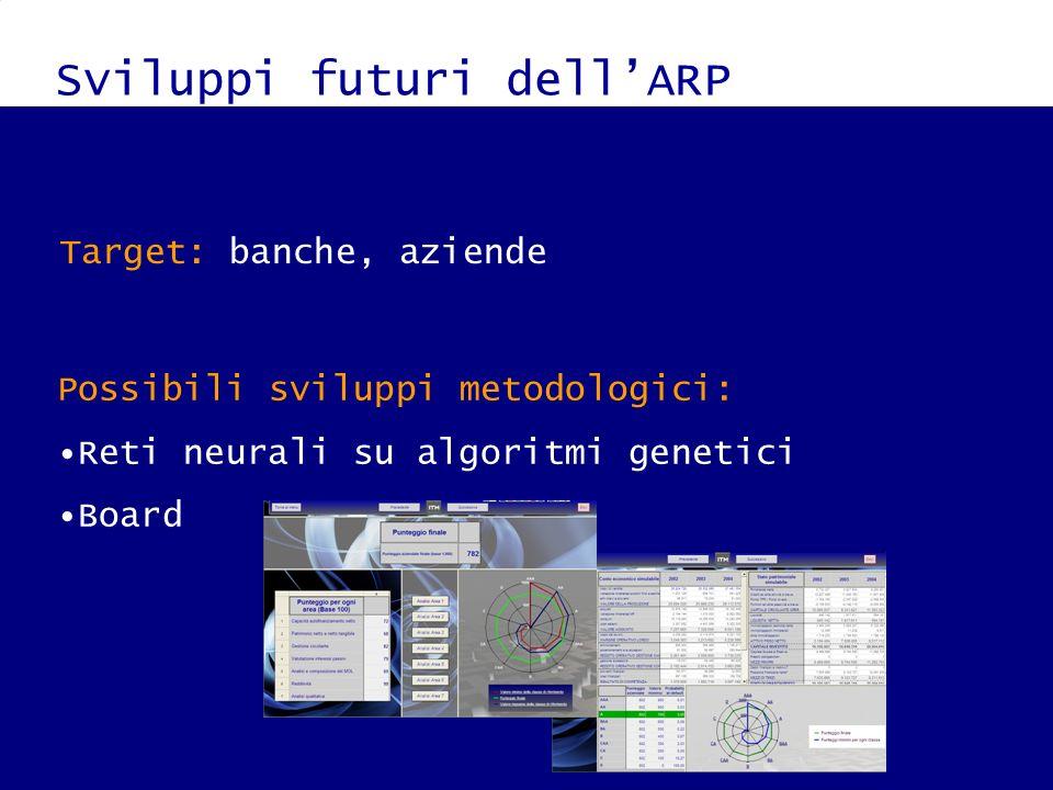 Sviluppi futuri dell'ARP