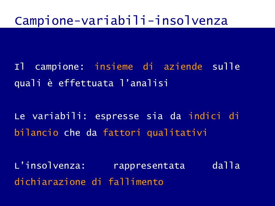 Campione-variabili-insolvenza