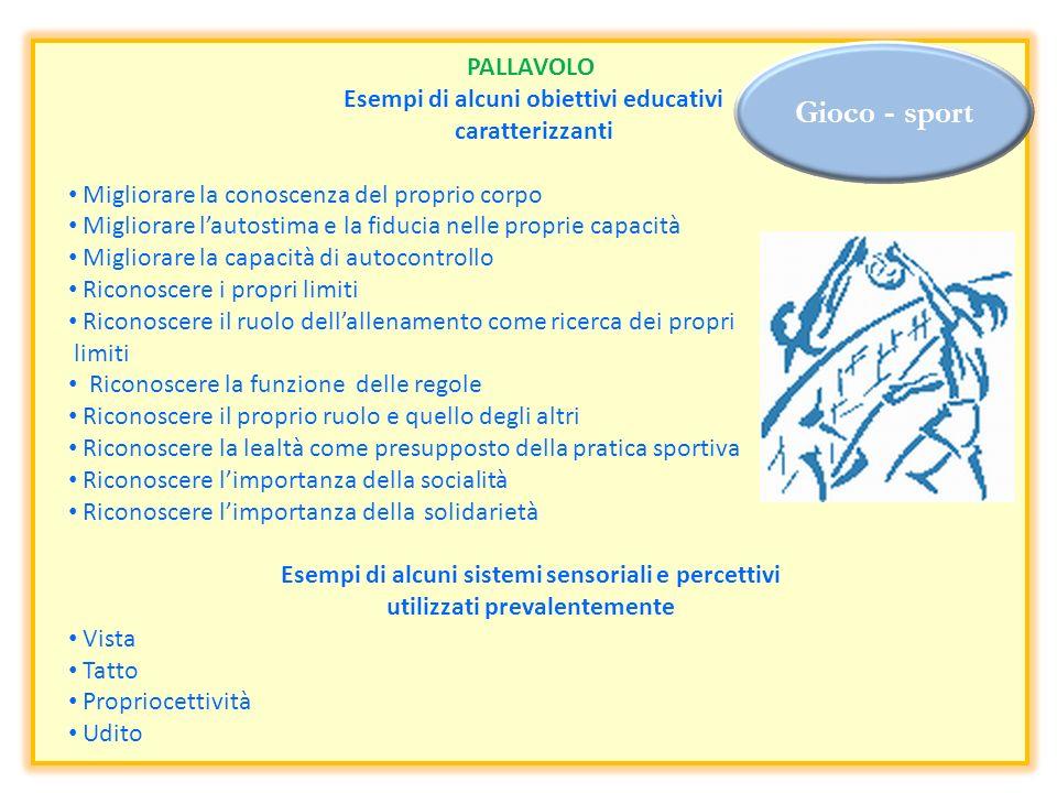 Gioco - sport PALLAVOLO Esempi di alcuni obiettivi educativi