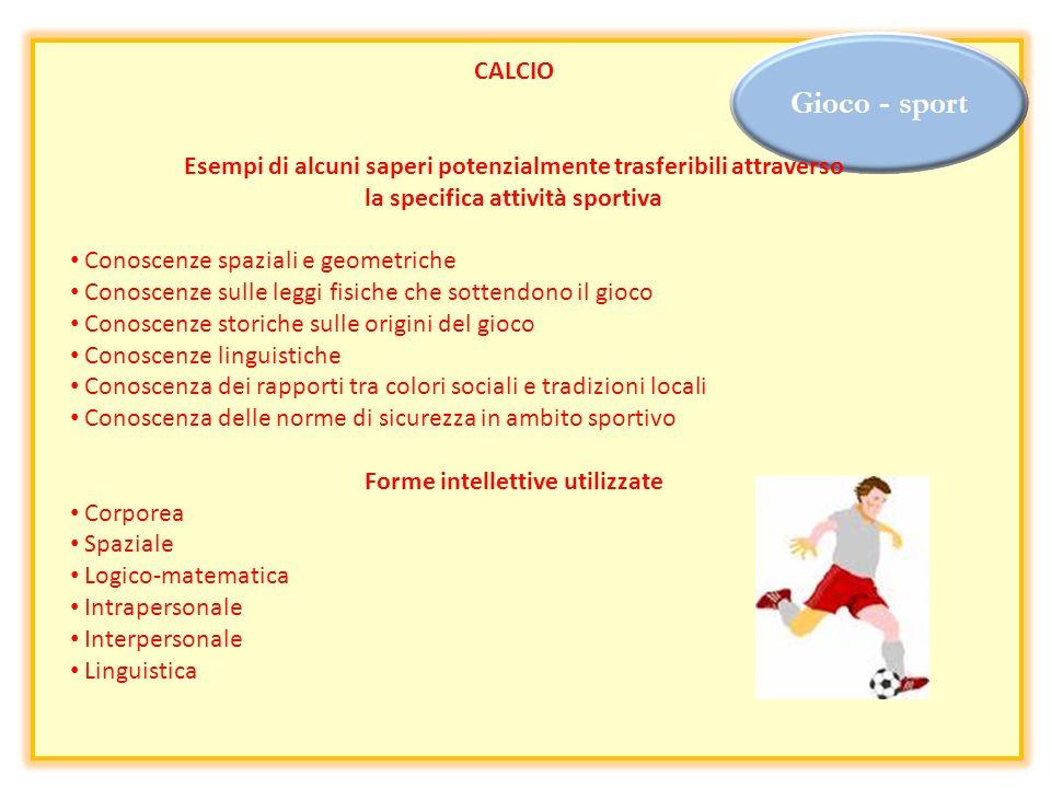 Gioco - sport CALCIO. Esempi di alcuni saperi potenzialmente trasferibili attraverso. la specifica attività sportiva.