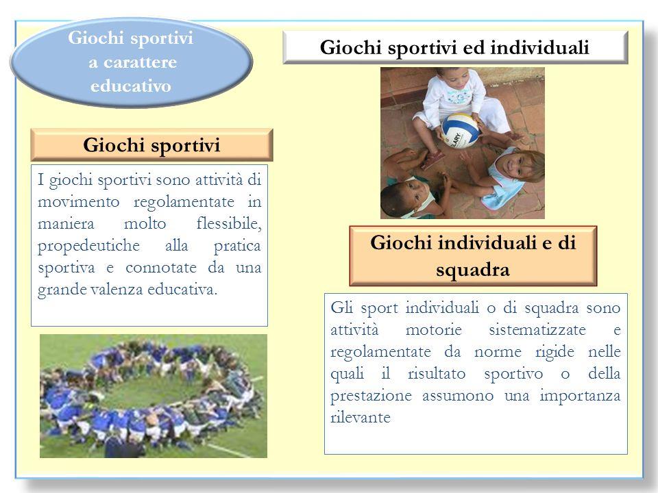 Giochi sportivi ed individuali Giochi individuali e di squadra