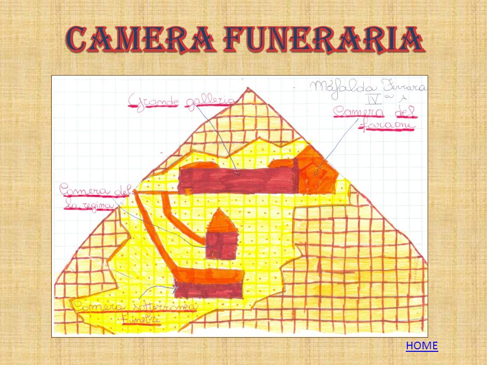 Camera funeraria HOME