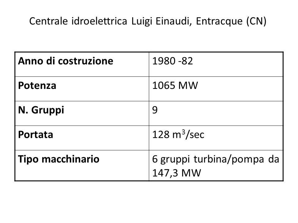 Centrale idroelettrica Luigi Einaudi, Entracque (CN)