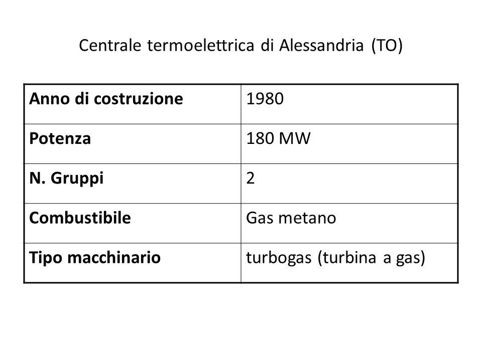 Centrale termoelettrica di Alessandria (TO)