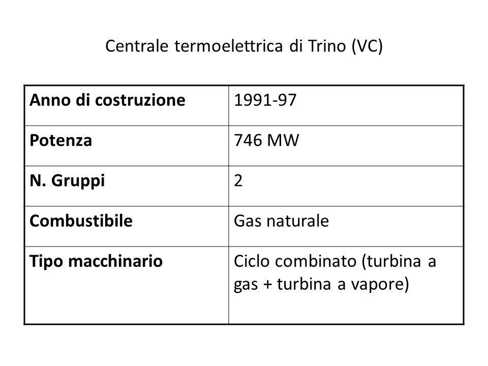 Centrale termoelettrica di Trino (VC)
