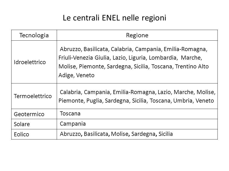Le centrali ENEL nelle regioni