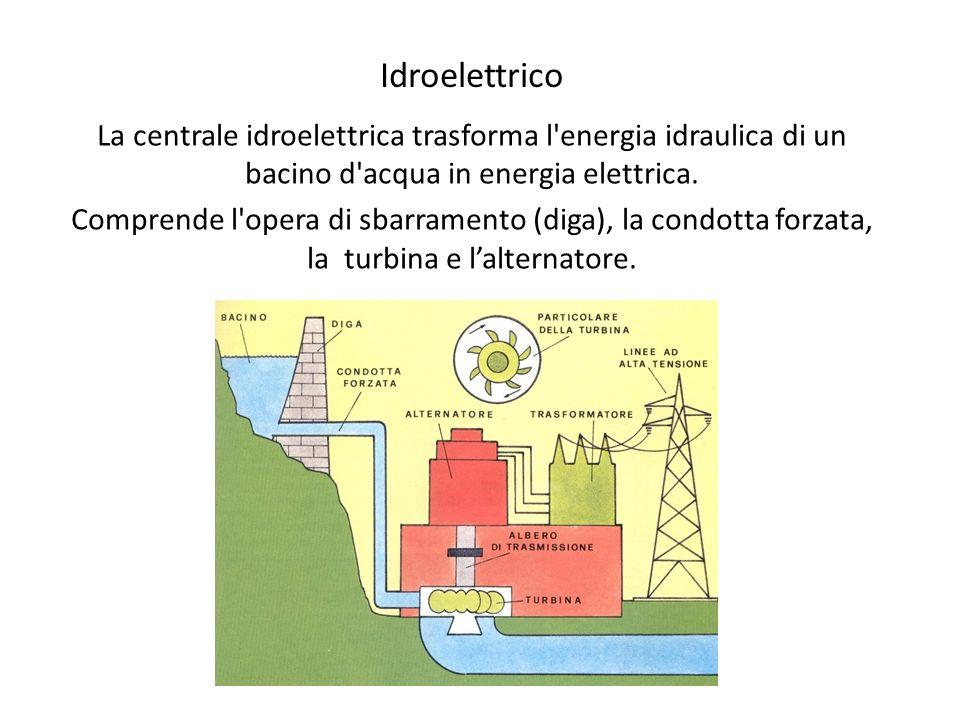 Idroelettrico La centrale idroelettrica trasforma l energia idraulica di un bacino d acqua in energia elettrica.