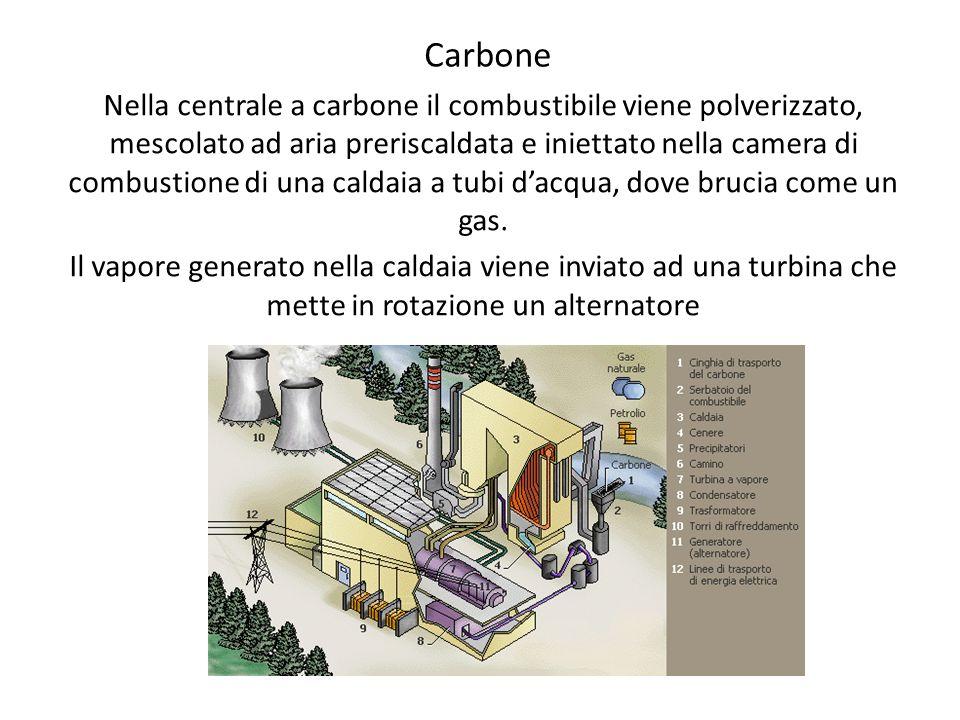 Tecnologie per la produzione dell energia elettrica ppt for Caldaia ad acqua di plastica