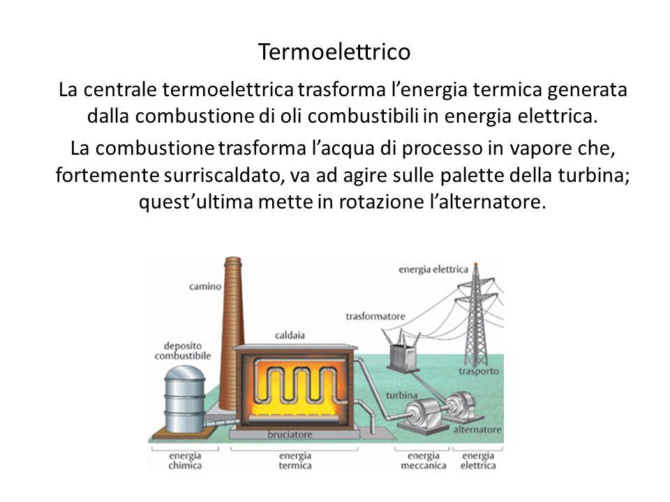 Termoelettrico La centrale termoelettrica trasforma l'energia termica generata dalla combustione di oli combustibili in energia elettrica.