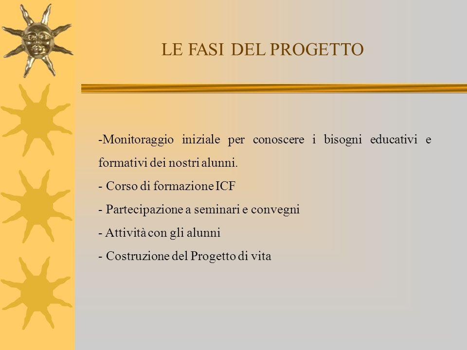 LE FASI DEL PROGETTO Monitoraggio iniziale per conoscere i bisogni educativi e formativi dei nostri alunni.