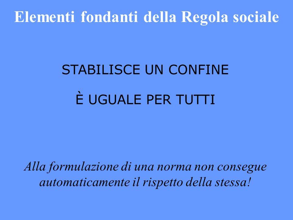 Elementi fondanti della Regola sociale