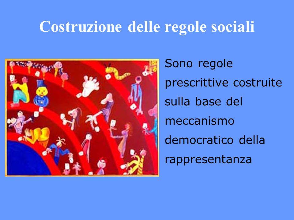 Costruzione delle regole sociali