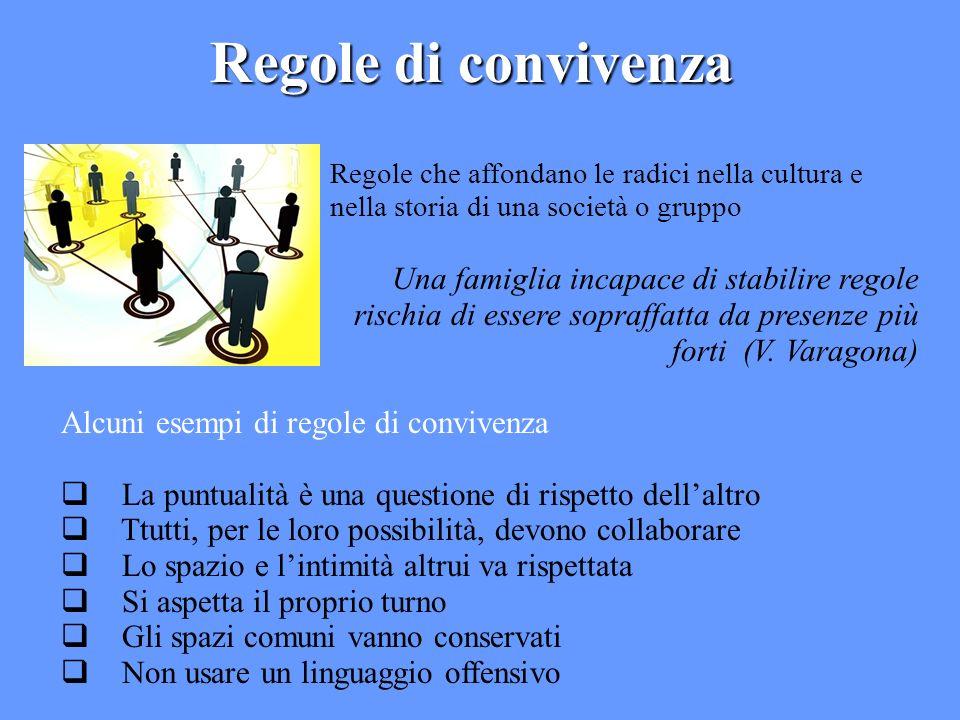 Regole di convivenza Regole che affondano le radici nella cultura e nella storia di una società o gruppo.