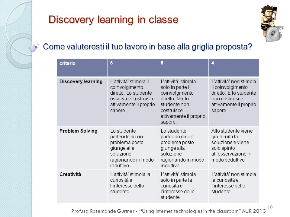 Discovery learning in classe