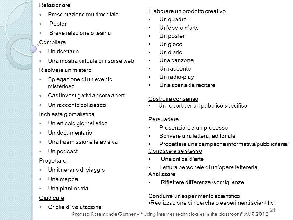 Presentazione multimediale Poster Breve relazione o tesina Compilare