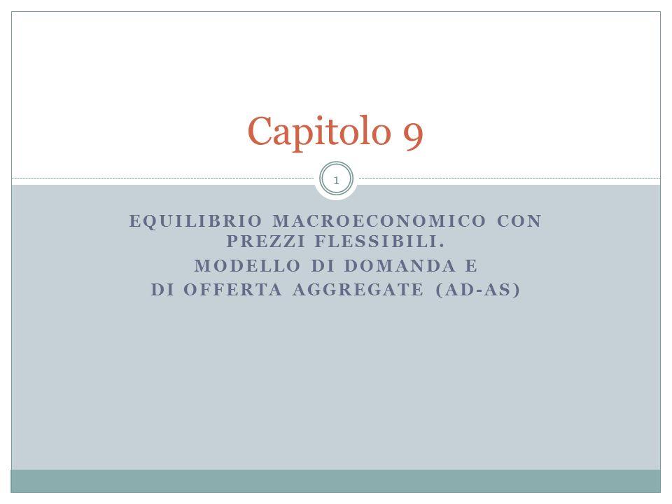 Capitolo 9 Equilibrio macroeconomico con prezzi flessibili.