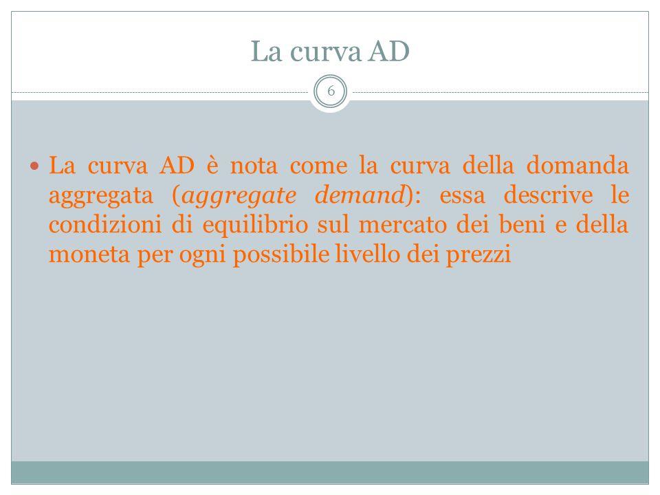 La curva AD