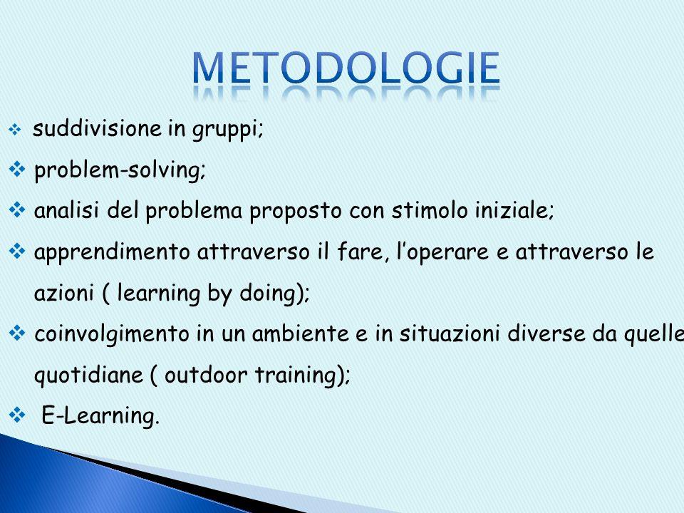 Metodologie problem-solving;