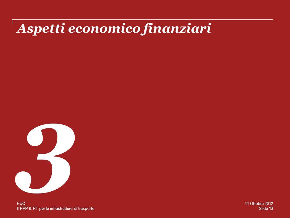 Aspetti economico finanziari