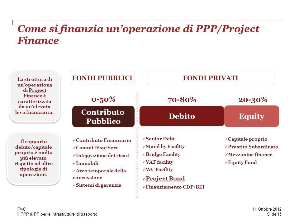 Come si finanzia un'operazione di PPP/Project Finance