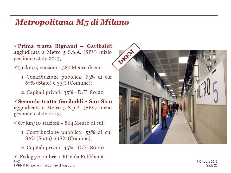 Metropolitana M5 di Milano