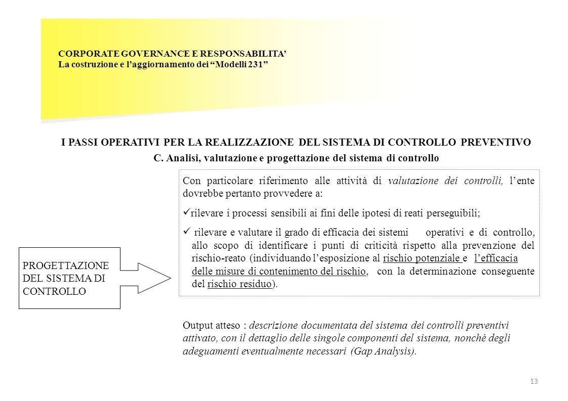 C. Analisi, valutazione e progettazione del sistema di controllo