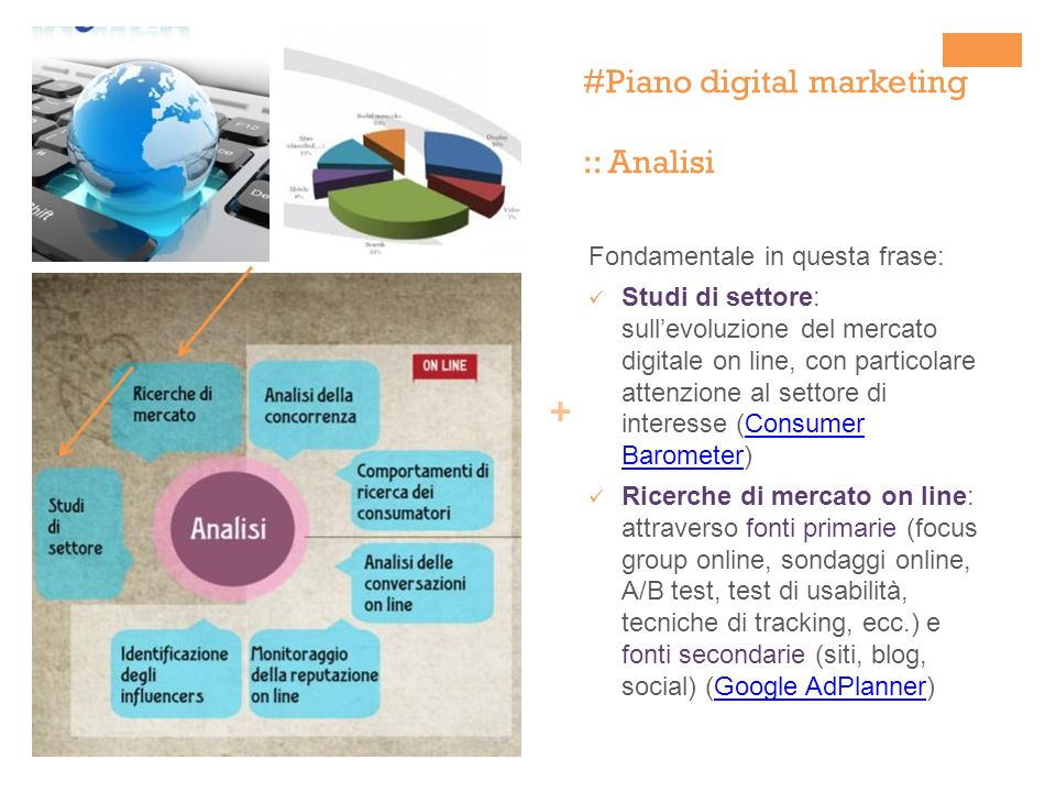 #Piano digital marketing :: Analisi