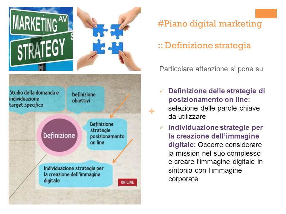 #Piano digital marketing :: Definizione strategia
