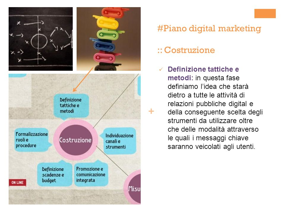 #Piano digital marketing :: Costruzione
