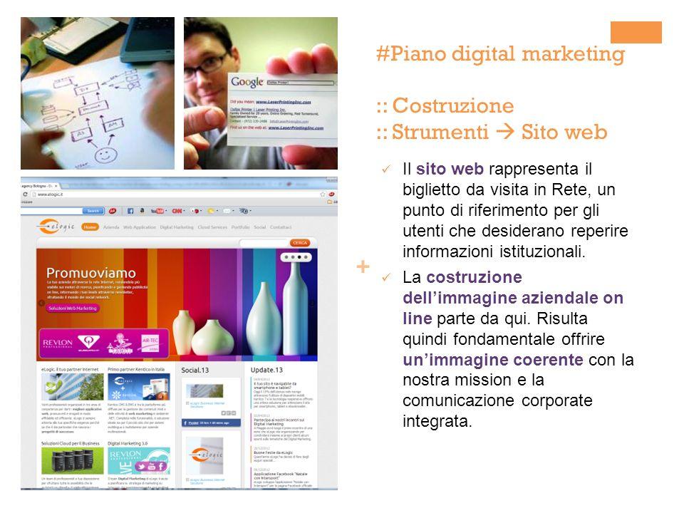#Piano digital marketing :: Costruzione :: Strumenti  Sito web