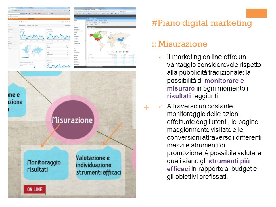 #Piano digital marketing :: Misurazione