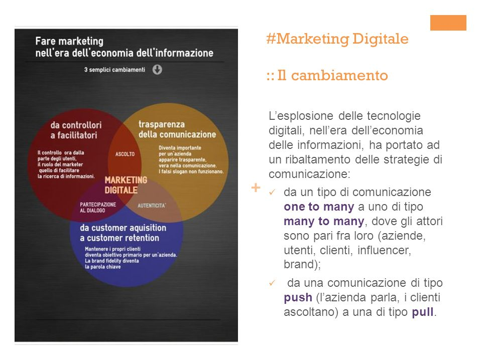 #Marketing Digitale :: Il cambiamento
