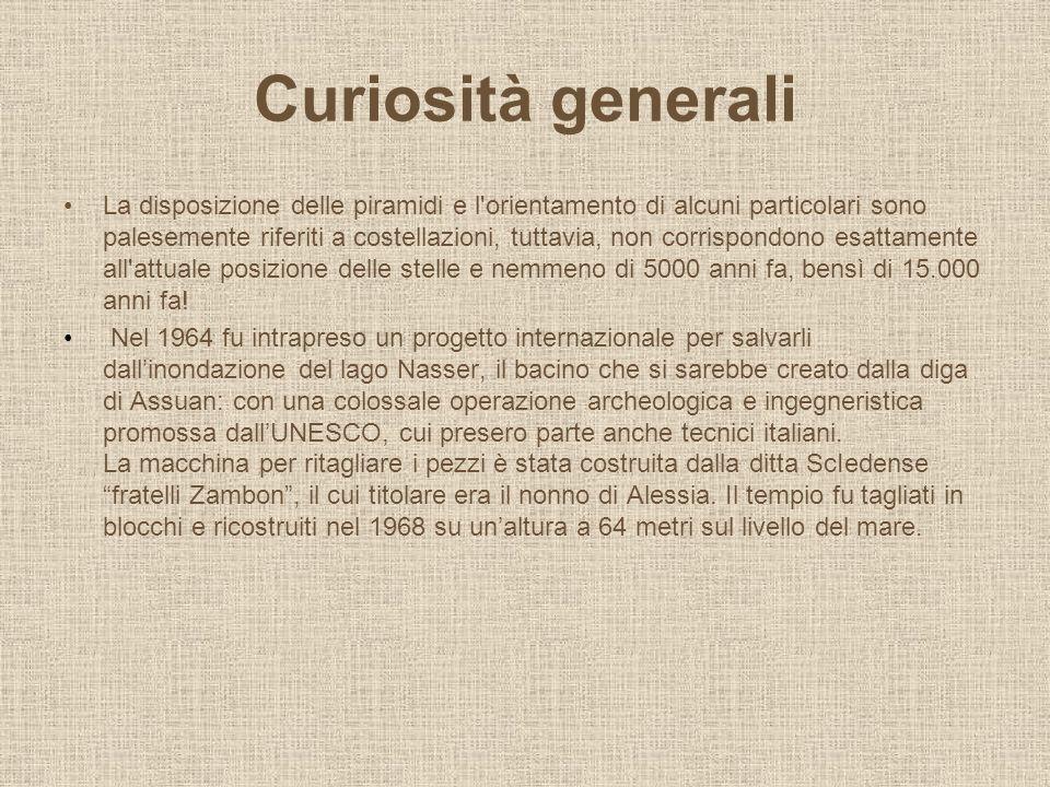 Curiosità generali
