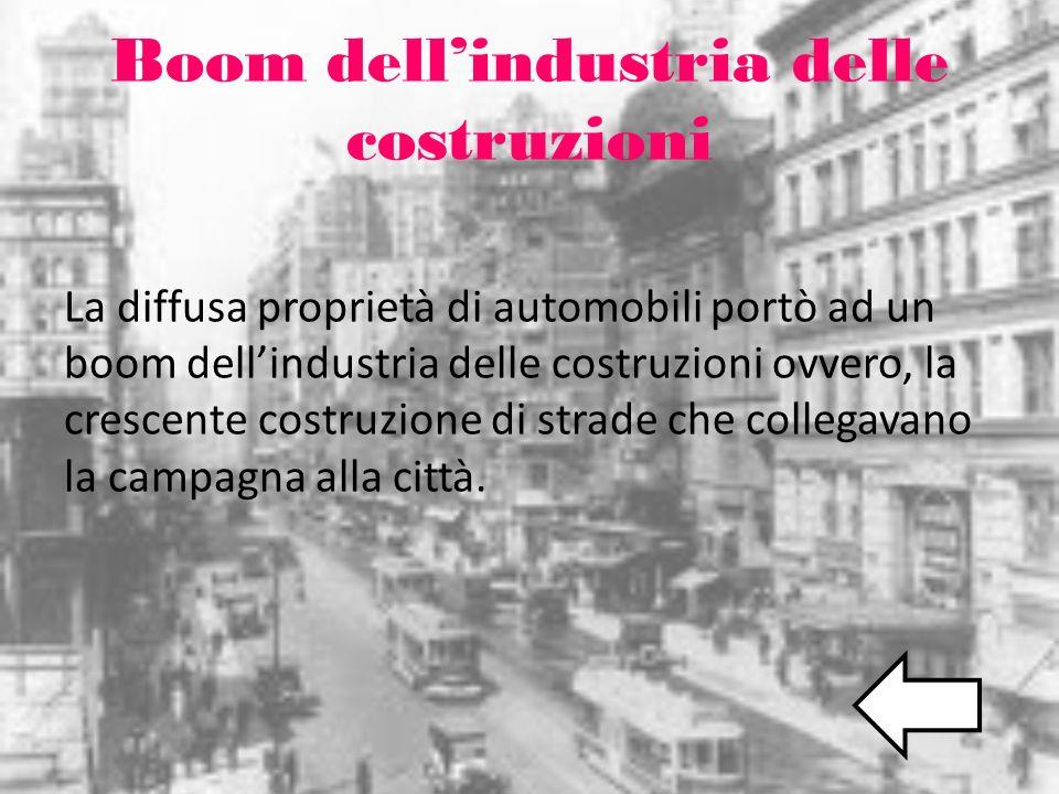 Boom dell'industria delle costruzioni