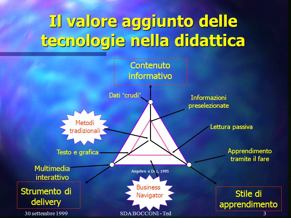 Il valore aggiunto delle tecnologie nella didattica