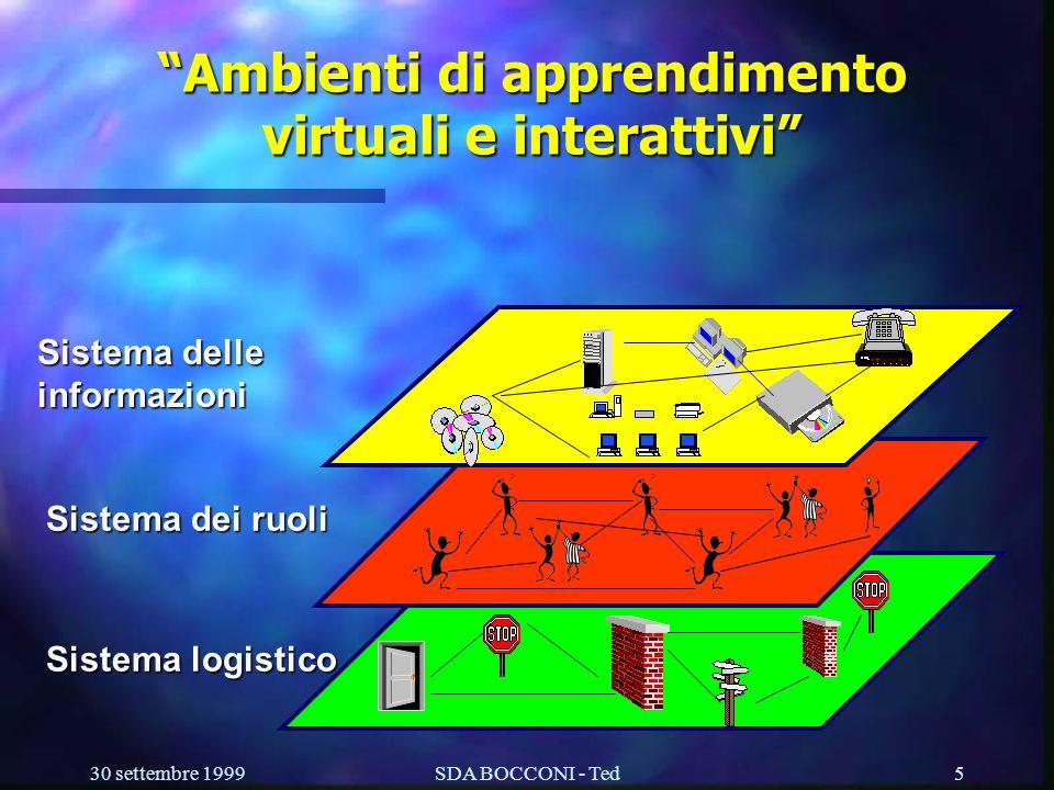 Ambienti di apprendimento virtuali e interattivi