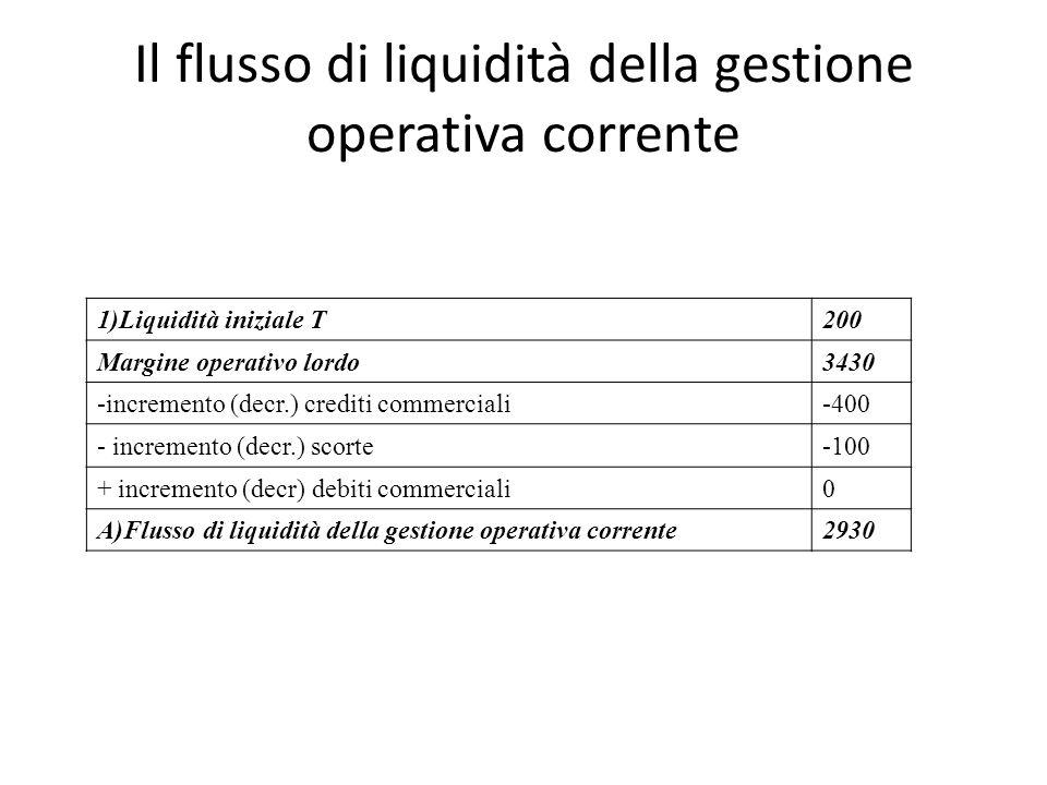 Il flusso di liquidità della gestione operativa corrente